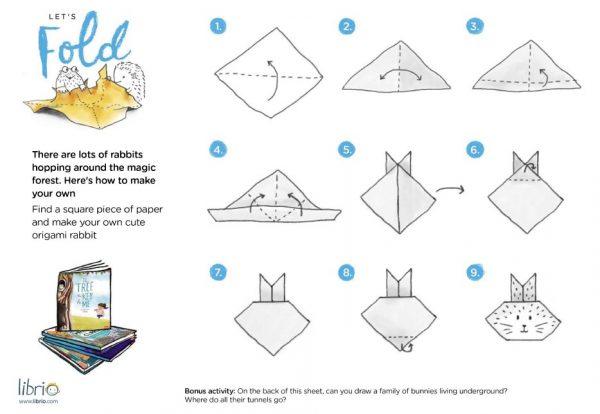 printable activities, downloadable activities, kids work sheets, rainy day activities, kids origami, easter rabbit origami