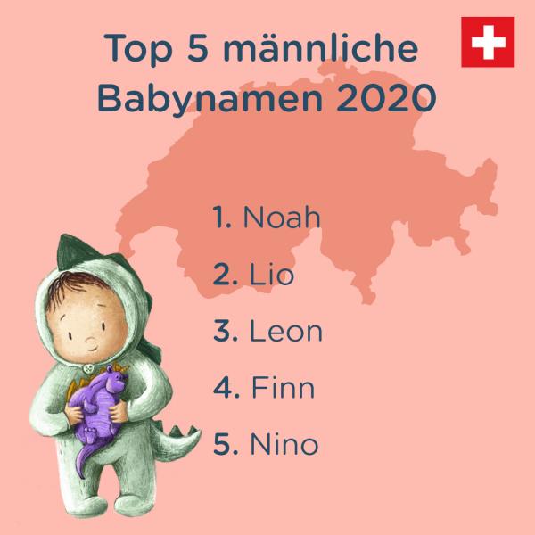 Beliebteste männliche Babynamen: Noah, Lio, Leon, Finn, Nino