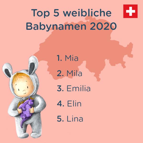 Beliebteste weibliche Babynamen: Mia, Mila, Emilia, Elin, Lina